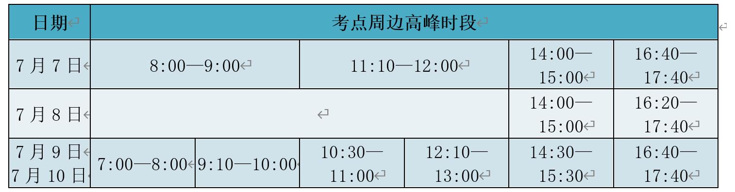 注意!高考期间北京这五个区域考点集中易堵车