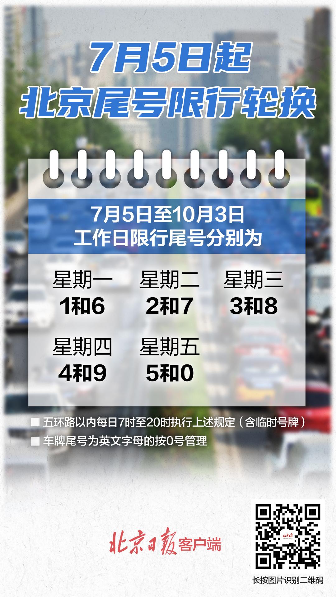 注意!北京五环内尾号限行规则有变!
