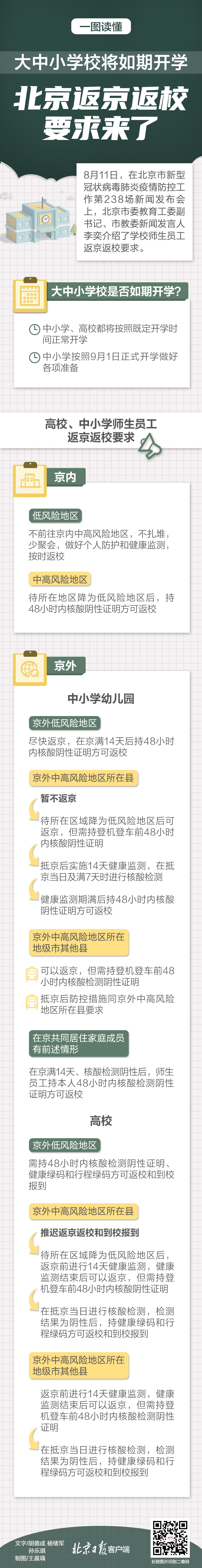 北京大中小学校将准期开学,返京返校要求来了